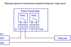 Схема підключення фрезера до контролера