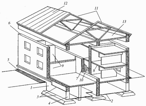 Фото - Як виготовляється фундамент для двоповерхового будинку?