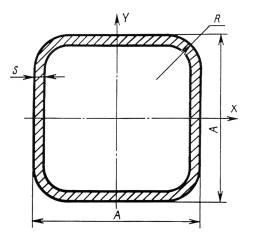 Труба сталева квадратна