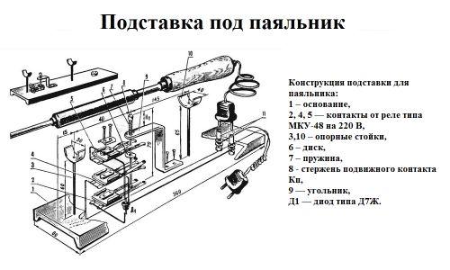 Конструкція підставки під паяльник