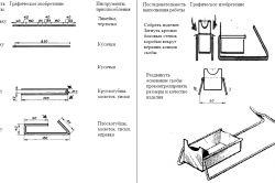 Етапи виготовлення підставки під паяльник (частина 2)