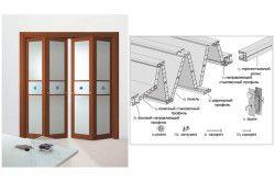 Основні складові деталі дверей-гармошка