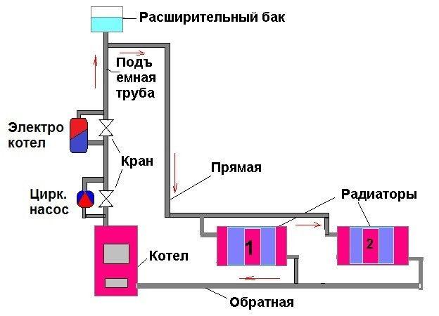 Схема установки електричного котла