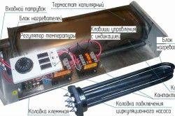 Принцип роботи електричного котла