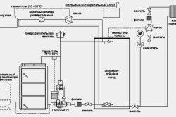 Схема обвязки електричного котла опалення