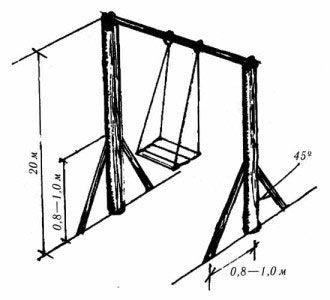 Схема підвісних гойдалок