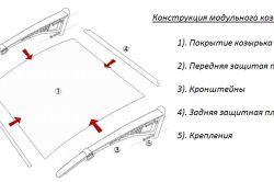 Схема збірки модульного козирка