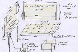 Схема виготовлення розбірного мангала своїми руками.