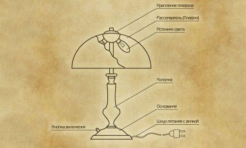 Фото - Як виготовити настільний світильник своїми руками?