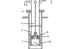 Пристрій штангового насоса