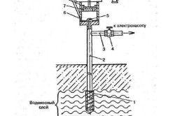 Пристрій поршневого насоса