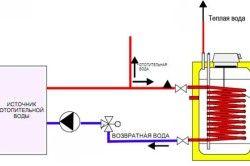 Принципова схема підключення бойлера непрямого нагріву