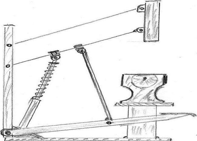 Фото - Як виготовити саморобний ковальський молот?