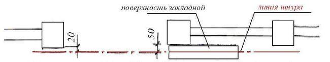 Схема визначення траєкторії воріт