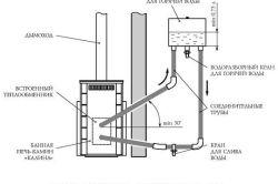 Фото - Як виготовити теплообмінник для банної печі своїми руками?