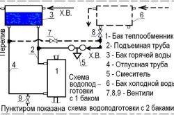 Схема підключення теплообмінника