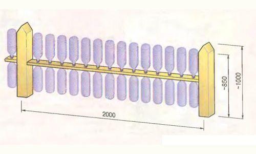 Фото - Як виготовити паркан своїми руками з пластикових пляшок?