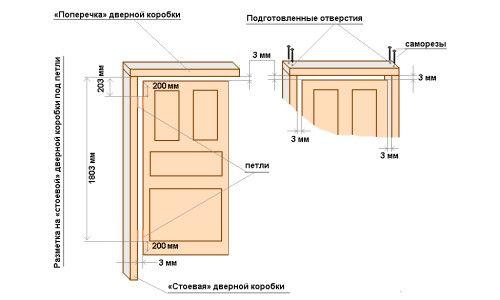 Фото - Як виміряти висоту і ширину отвору для міжкімнатних дверей?