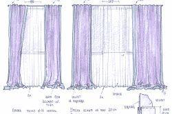 Приклад штори на люверсах