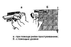 Вирівнювання кахельної плитки