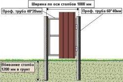 Приклад звареної стандартної металевої хвіртки