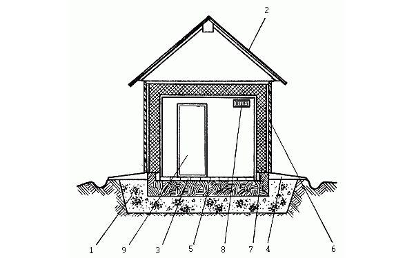 Фото - Як якісно утеплити стелю в погребі своїми силами