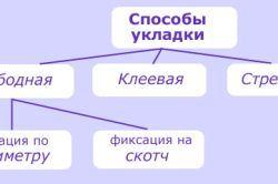 Структура побутового лінолеуму
