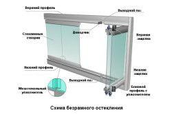 Схема скління веранди