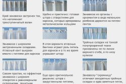 Фото - Як красиво зробити і задекорувати штори