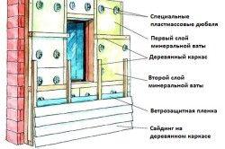 Монтаж блок хауса з парозахисту