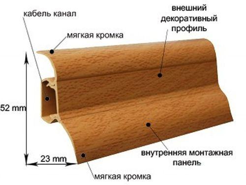Фото - Як кріпити дерев'яний плінтус на «рідкі» цвяхи?