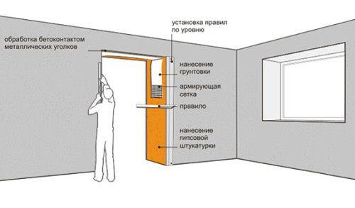 Фото - Як краще обробити отвір вхідних дверей