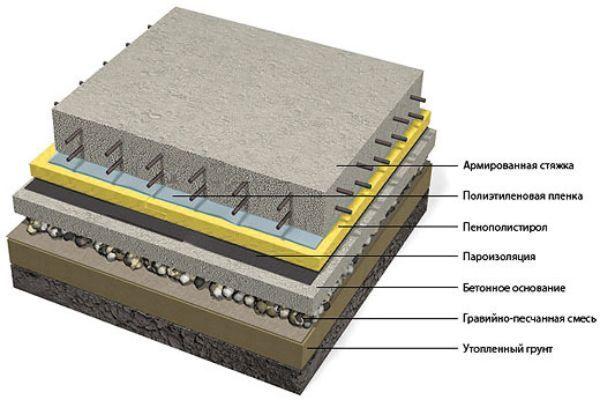 Фото - Як краще зробити підлоги з плит осб?