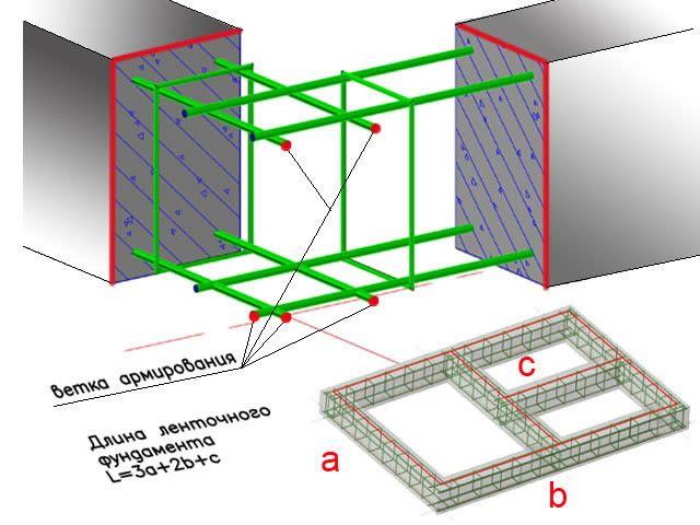 Фото - Як максимально точно розрахувати фундамент?
