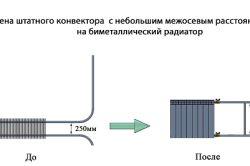 Фото - Як міняти опалювальні радіатори