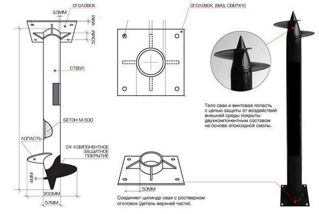 Фото - Як монтувати гвинтові палі?