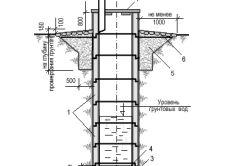 Фото - Як може бути влаштований вигріб з бетонних кілець?