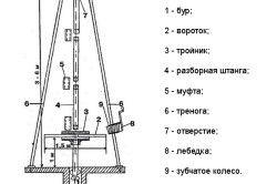 Схема бурової установки