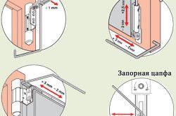 Регулювання фурнітури ПВХ двері