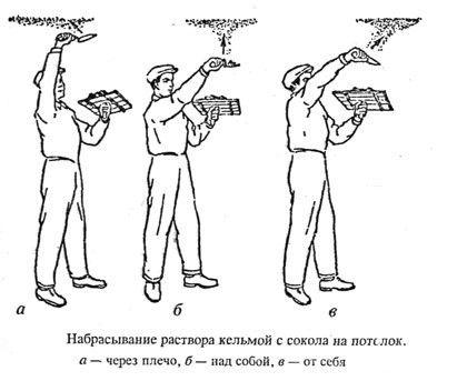 Як можна поштукатурити стелю своїми руками?