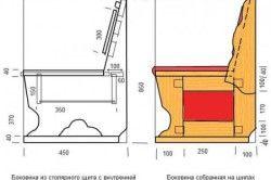 Схема боковини дивана