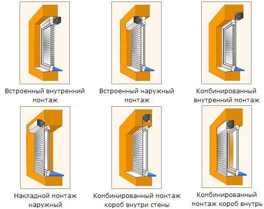 Фото - Як можна самому встановити ролети на вікна?