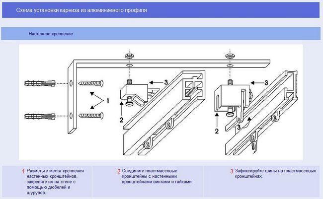 Схема установки профільного карниза