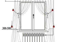 Схема розташування карнизів для штор