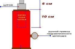 Схема гідравлічного домкрата