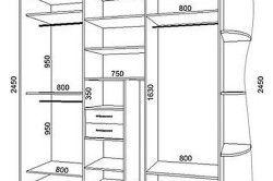 Схема розмірів шафи
