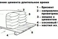 Правила зберігання цементу протягом тривалого часу