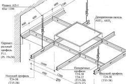 Схема пристрою дзеркальної стелі