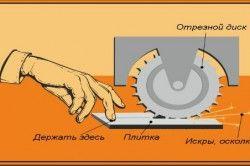Різне взаємне положення центру удару і точки захоплення у сокири