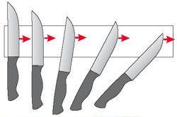 Схема заточування керамічного ножа